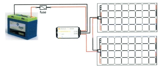 This diagram from Solbian shows panels wired in series to a single controller. In the case of Renogy panels, the controller would be receiving up to 38 volts and 100 watts from two panels.
